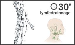 Lymfedrainnage 30 minuten